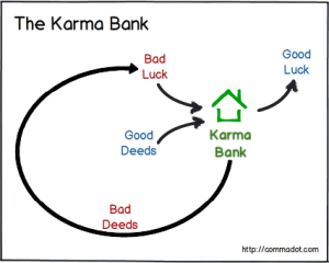 karmaBank